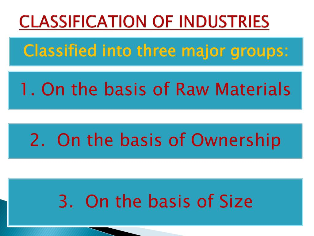 classification of industry