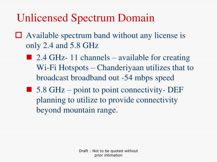 Unlicensed Spectrum Domain