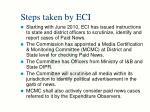 steps taken by eci