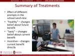 summary of treatments