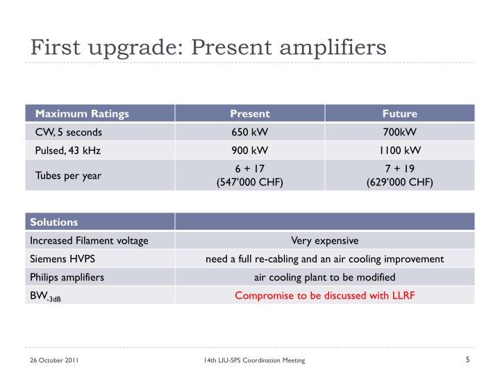 First upgrade: Present amplifiers