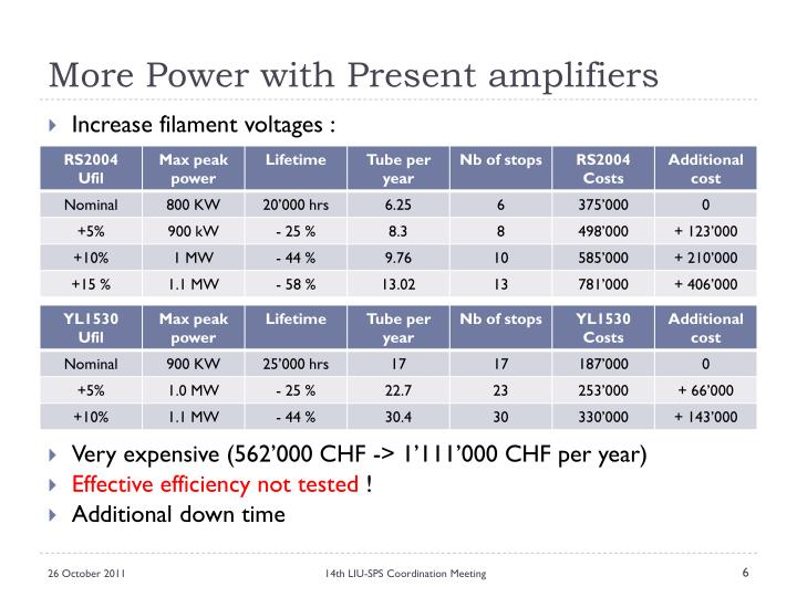 More Power with Present amplifiers