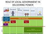 role of local government in delivering power