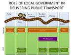 role of local government in delivering public transport