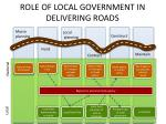 role of local government in delivering roads