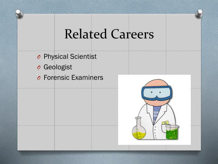Related Careers