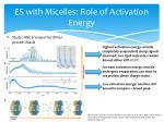 es with micelles role of activation energy