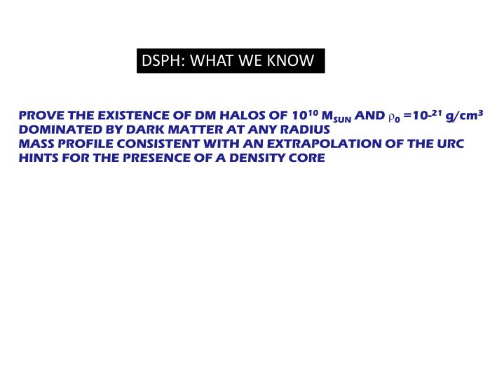 DSPH: WHAT WE KNOW