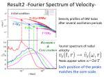 result2 fourier spectrum of v elocity