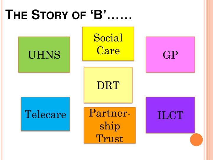 The Story of 'B'……