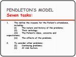 pendleton s model seven tasks