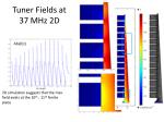 tuner fields at 37 mhz 2d