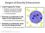 dangers of diversity enhancement