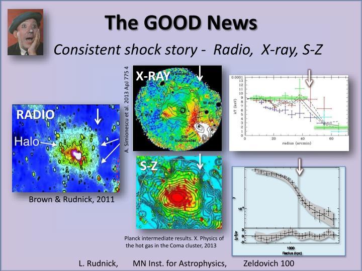 Consistent shock story -  Radio,  X-ray, S-Z