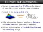 extensions and generalizations