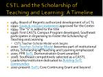 cstl and the scholarship of teaching and learning a timeline