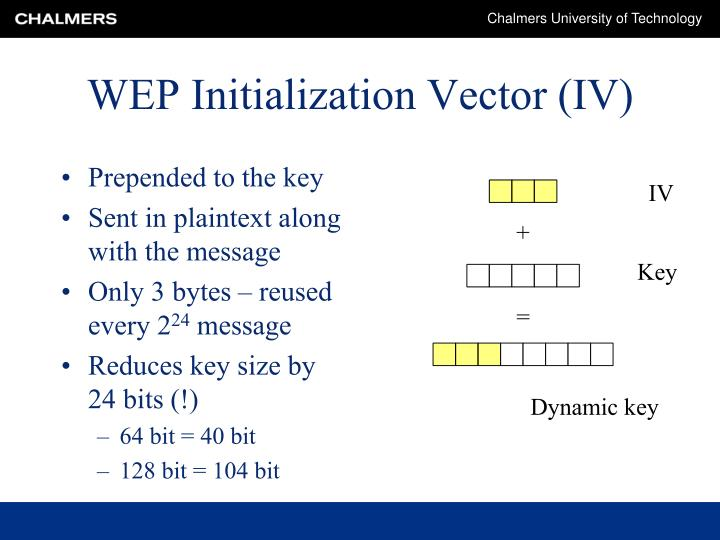WEP Initialization Vector (IV)