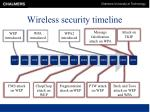 wireless security timeline