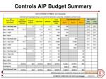 controls aip budget summary