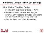 hardware design time cost savings