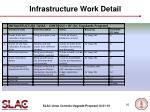 infrastructure work detail