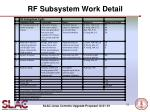 rf subsystem work detail