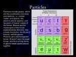 particles1