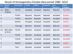 result of homogeneity climate data period 1980 2010