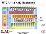 mtca 4 12 amc backplane