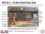mtca 4 12 slot shelf dual star