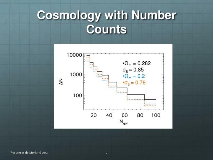 Cosmology with Number Counts