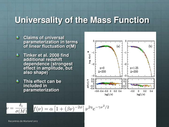 Universality of the mass function