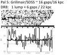 pal 5 grillmair sdss 16 gaps 16 kpc dr8 1 lump 6 gaps 22 kpc