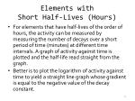 elements with short half lives hours