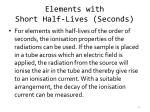 elements with short half lives seconds