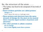 so the structure of the atom