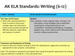 ak ela standards writing 6 12