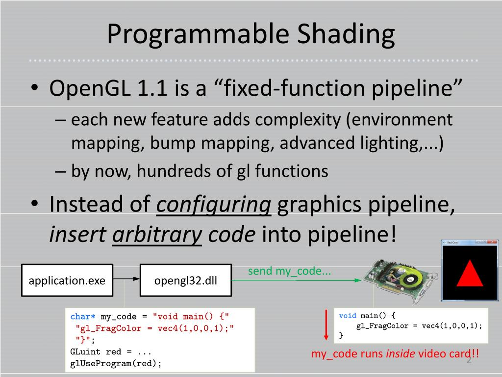 PPT - CS 3388: Programmable Shading in GLSL PowerPoint