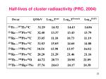 half lives of cluster radioactivity prc 2004