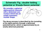schematic fig double folding potential or woods saxon potential