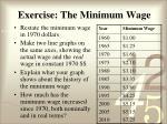 exercise the minimum wage