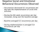 negative social and emotional behavioral occurrences observed