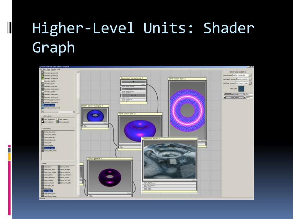 PPT - Pixel shaders : Eye Candy and Beyond PowerPoint