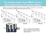 pre clinical studies show ercc1 to be a direct determinant of cisplatin efficacy