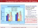 comparison of 6 4 and 3 2 km dr options