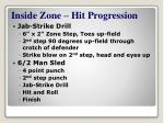 inside zone hit progression