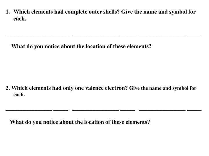Which elements had complete outer shells? Give the name and symbol for each.