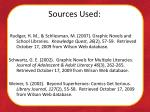 sources used2