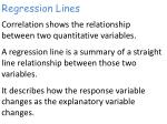 regression lines