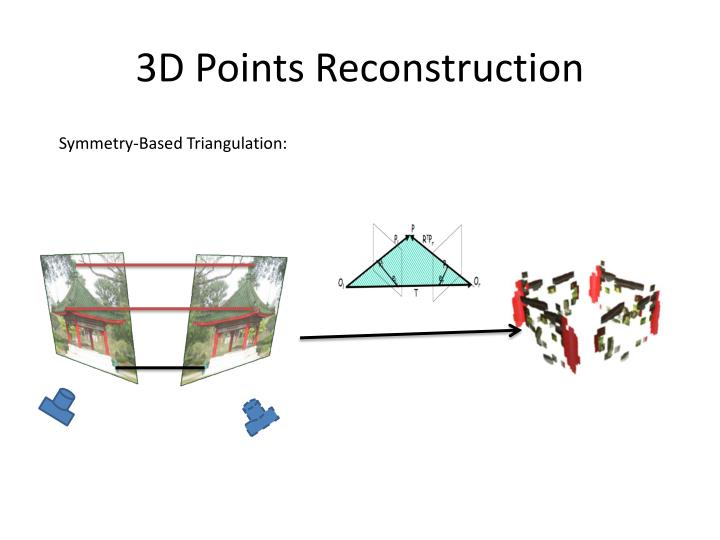 3D Points Reconstruction